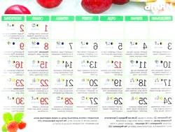 Фото - Червень: календар садівника
