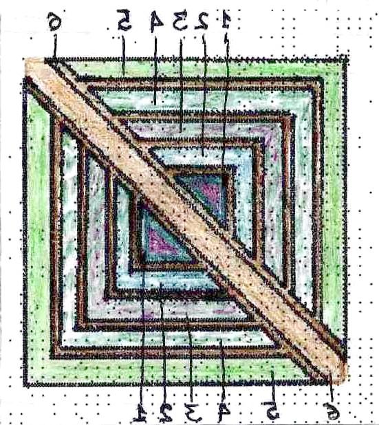 Квадратний город з доріжками, покритими гравієм