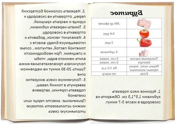 Фото - Моя кулінарна книга (цитати)
