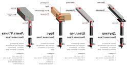 Фото - Фундамент на гвинтових палях - конструкція і монтаж своїми руками