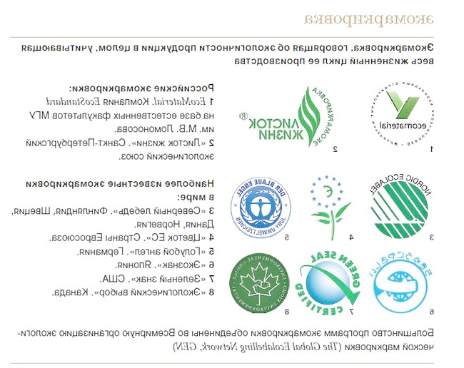 Фото - Екологічне маркування будівельних матеріалів