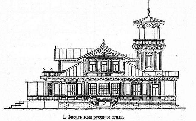 Фото - Будинок поміщика, як він був влаштований, зовнішній вигляд і внутрішнє облаштування