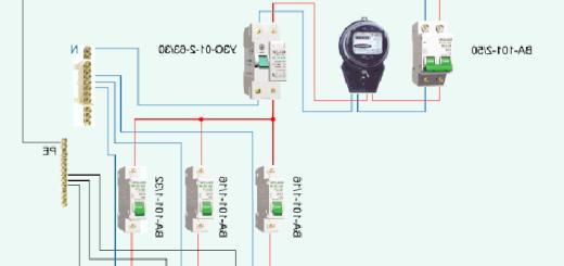 Схема підключення електропроводки в лазні, rubanya.ru