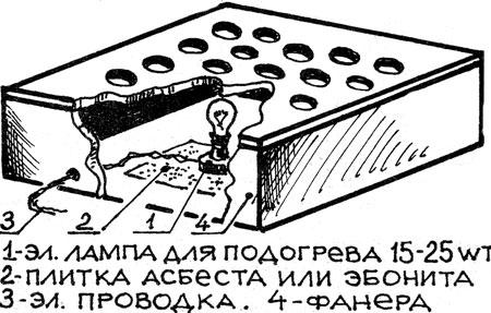 Фото - Розбірний балконний ящик для овочів своїми руками